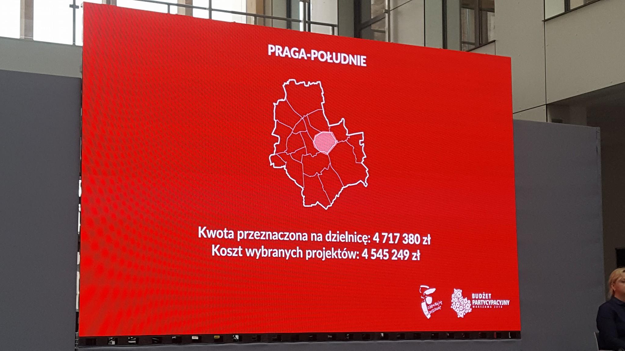 Budżet partycypacyjny - wybrane projekty dla Grochowa na rok 2018